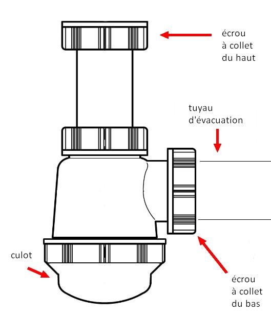 installation siphon, siphon planetebain, siphon chromé, siphon abs