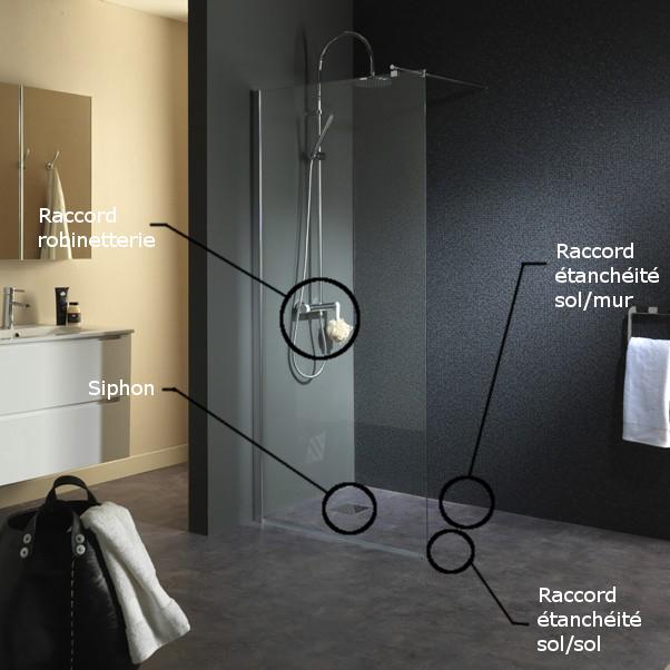 Pour visualiser la paroi de douche, cliquez sur l'image