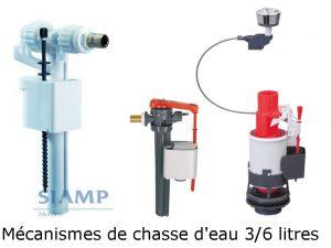 mecanisme de chasse d'eau 3 et 6 litres